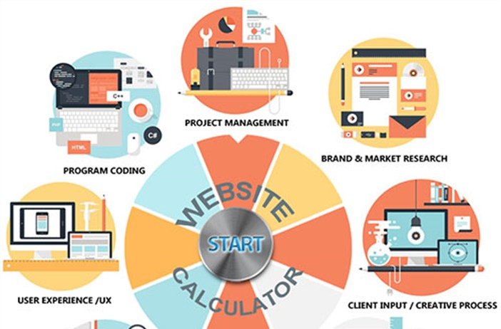 How much does a business website cost?